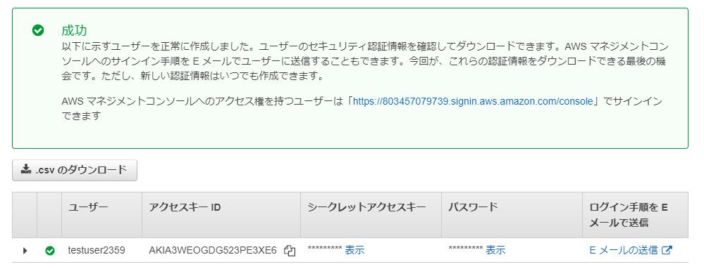 IAMユーザーのログイン情報