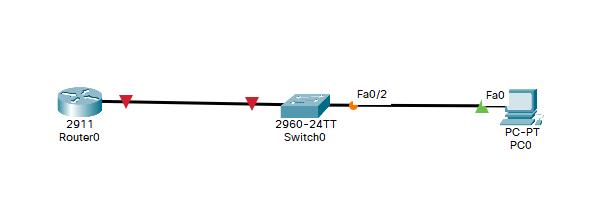 PacketTracerの接続状態