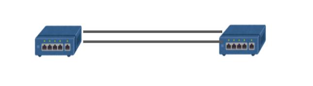 EtherChannelの構成
